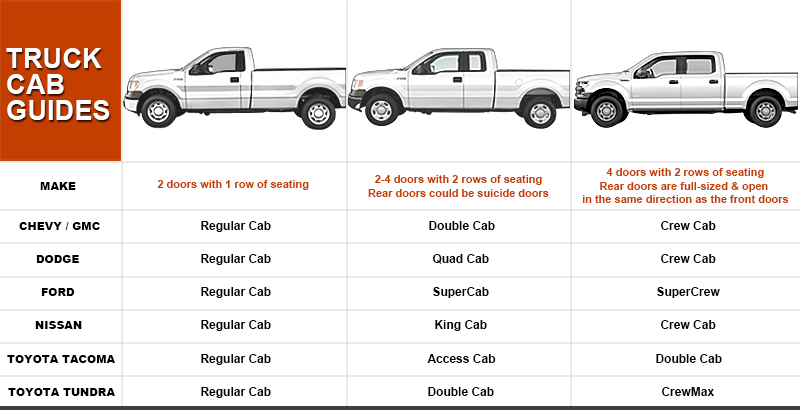 F150 Vs F250 Dimensions >> Pickup Truck Cab Styles - DCI Solution